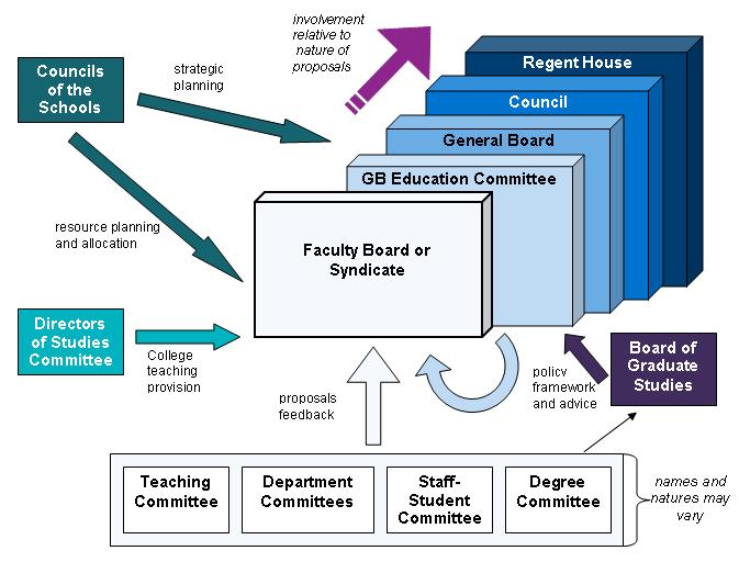 cambridge handbook of organizational project managemenyt